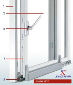 портальные параллельно - сдвижные двери